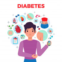 Blood Sugar and Diabetes