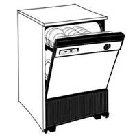 Dishwashing Products